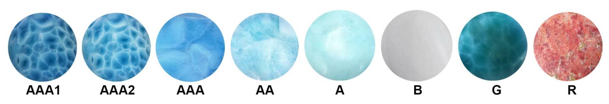 Larimar-color chart grading larimar